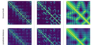 Deepmind's AlphaFold wins CASP13 protein-folding competition
