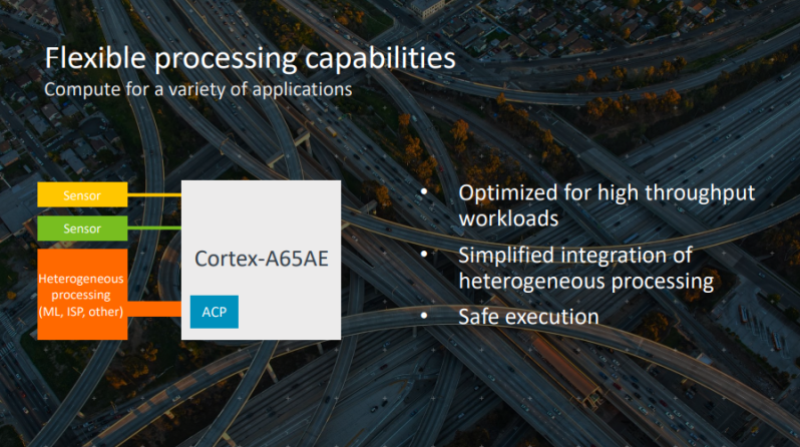 Arm Cortex-A65AE