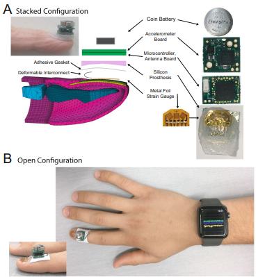 IBM fingernail sensor