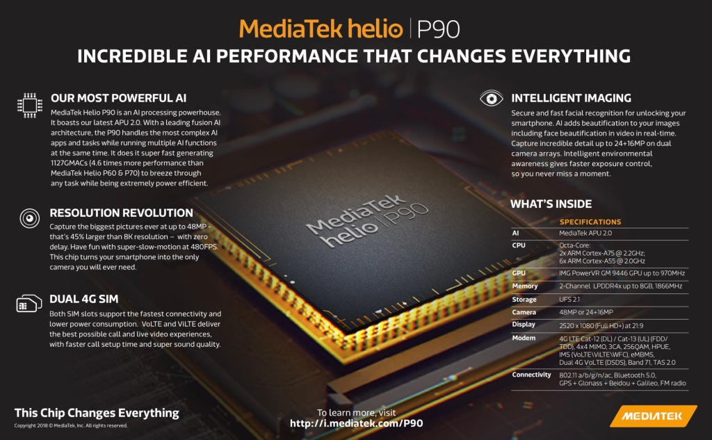 MediaTek reveals AI-powered Helio P90 chip and slates 5G chip for