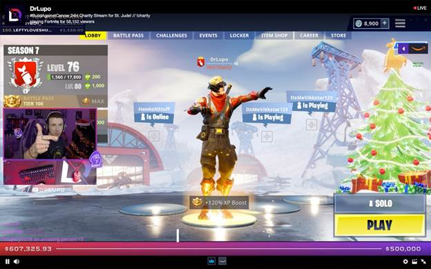 DrLupo raised more than $1.3 million for St. Jude's Children's Research Hospital.