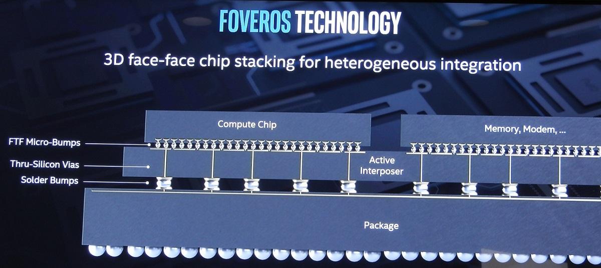 Architect chip pdf