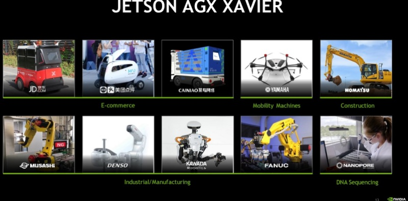 Jetson Xavier Camera