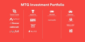 Modern Times Group invests in 11 U.S. and European game startups