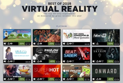 7b1494dd03a Valve reveals Steam VR s 100 best-selling games for 2018