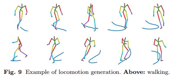 AI pose generation