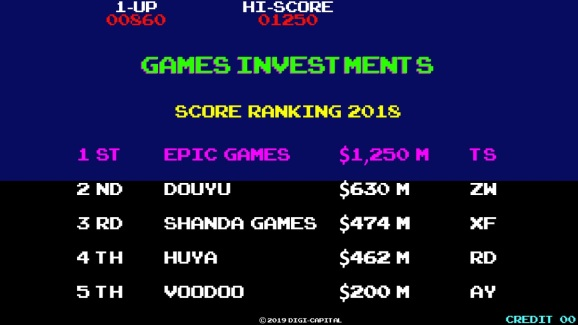 The biggest investments in game companies in 2018.