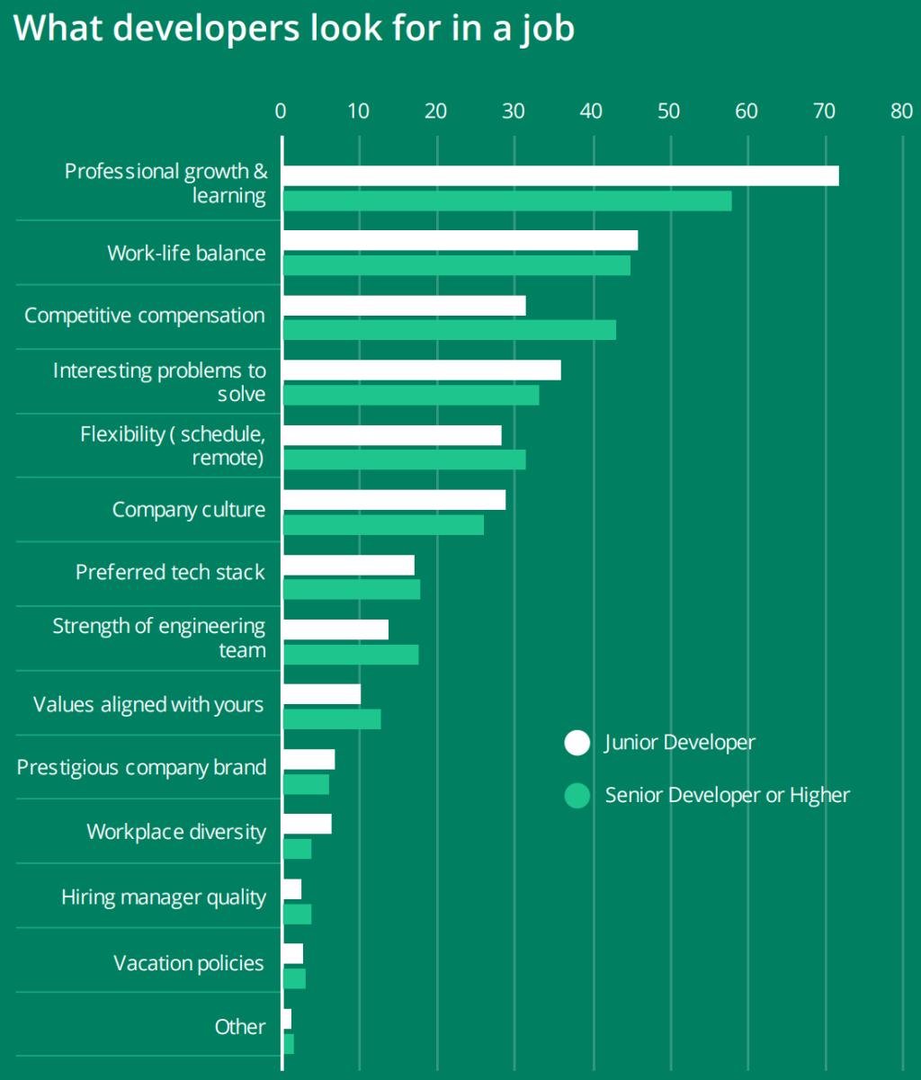 HackerRank: JavaScript overtakes Java as most popular