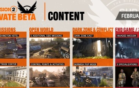 Ubisoft's The Division 2 private beta is coming February 7-10.