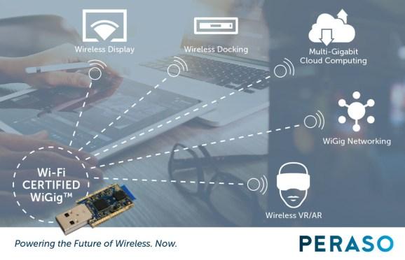 Peraso Technologies