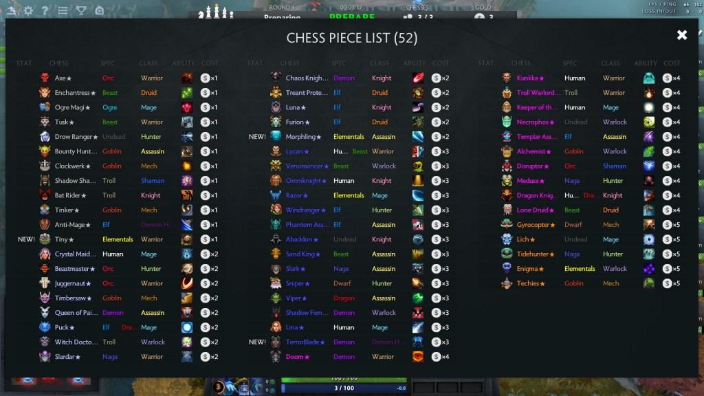 What the heck is Dota Auto Chess? | VentureBeat
