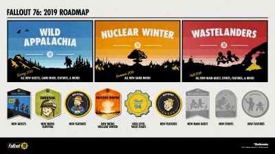 Fallout 76 lays out big updates for the rest of the year