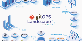 What is GitOps and why you should know about it