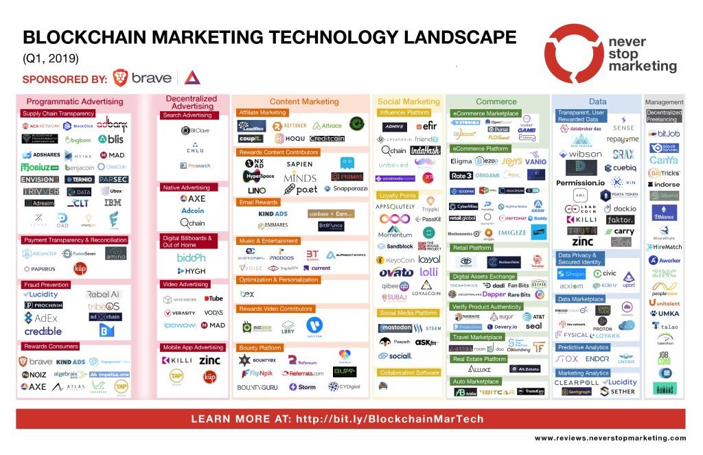 blockchain-marketing-landscape.jpg?resiz