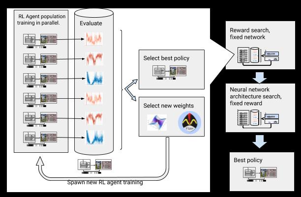 Google lays out framework for autonomous errand running robots