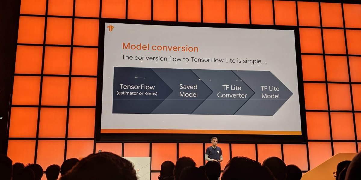TensorFlow Lite engineer