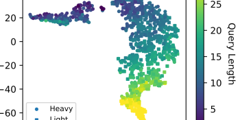MIT CSAIL's machine learning algorithm helps predict patterns in large data streams