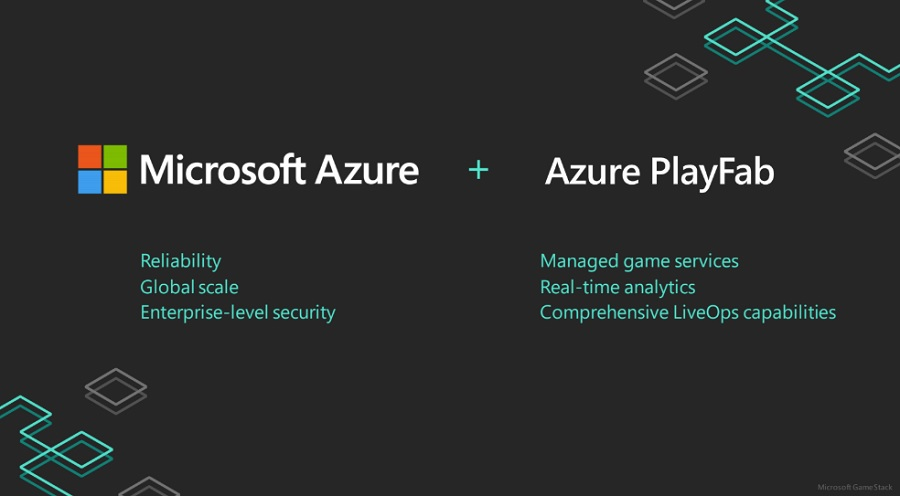 Microsoft Azure and Azure PlayFab are now integrated.