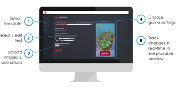 TreSensa releases Creative Builder for mobile devs to create playable ads
