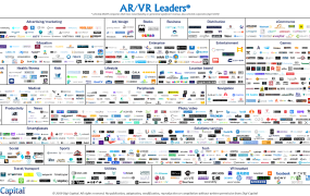 Digi-Capital AR-VR Leaders Q2 2019