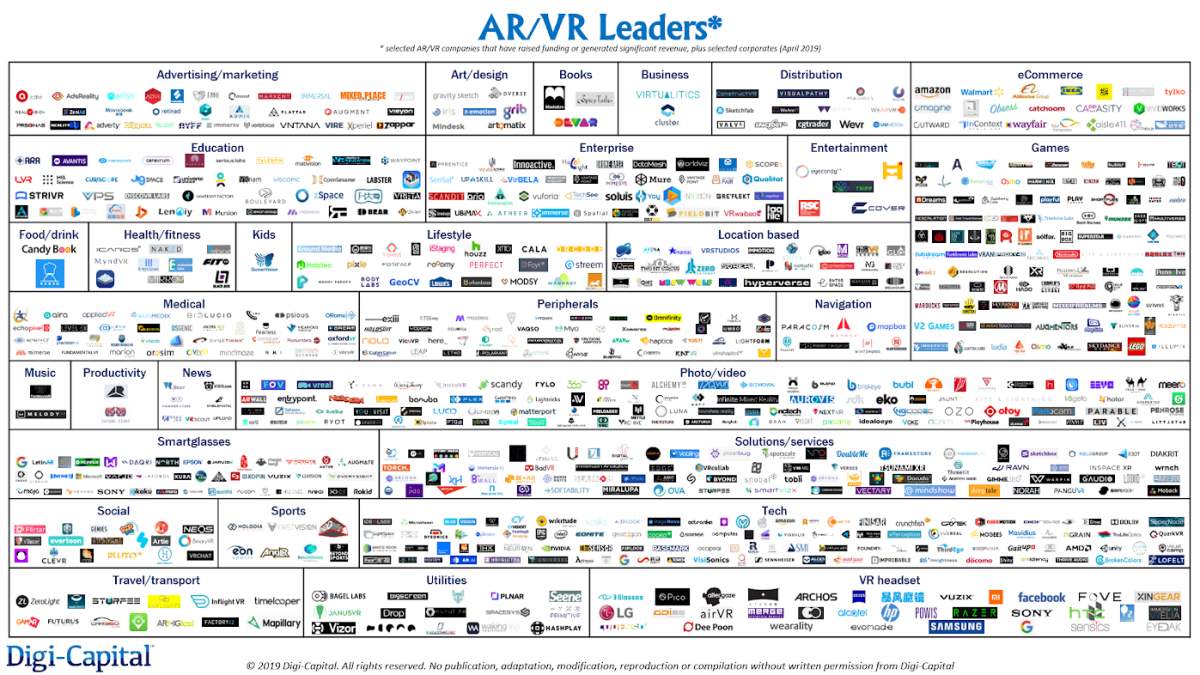 The 7 behavior of hugely successful AR/VR startups, Next TGP