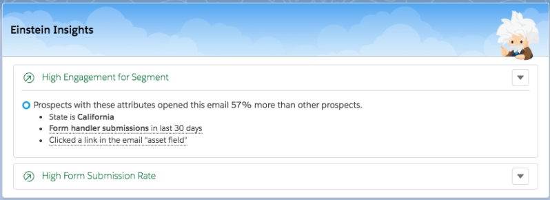 Salesforce Campaign Insights