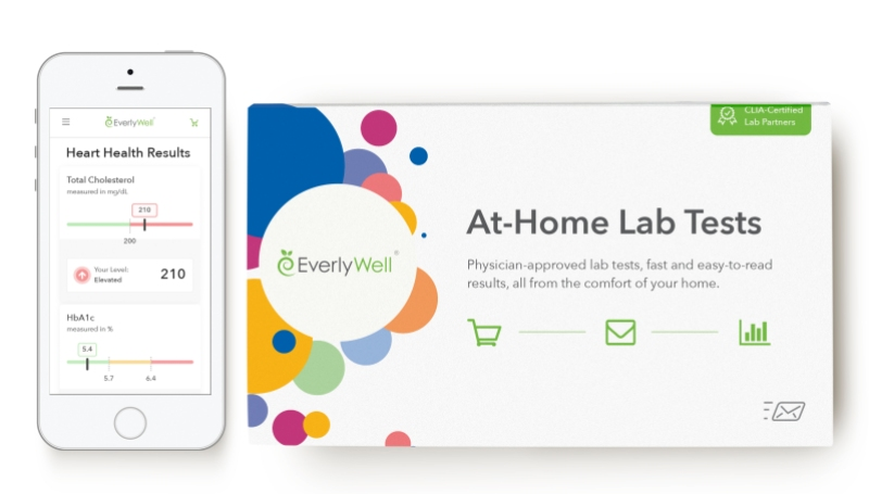 Everlywell's test kits