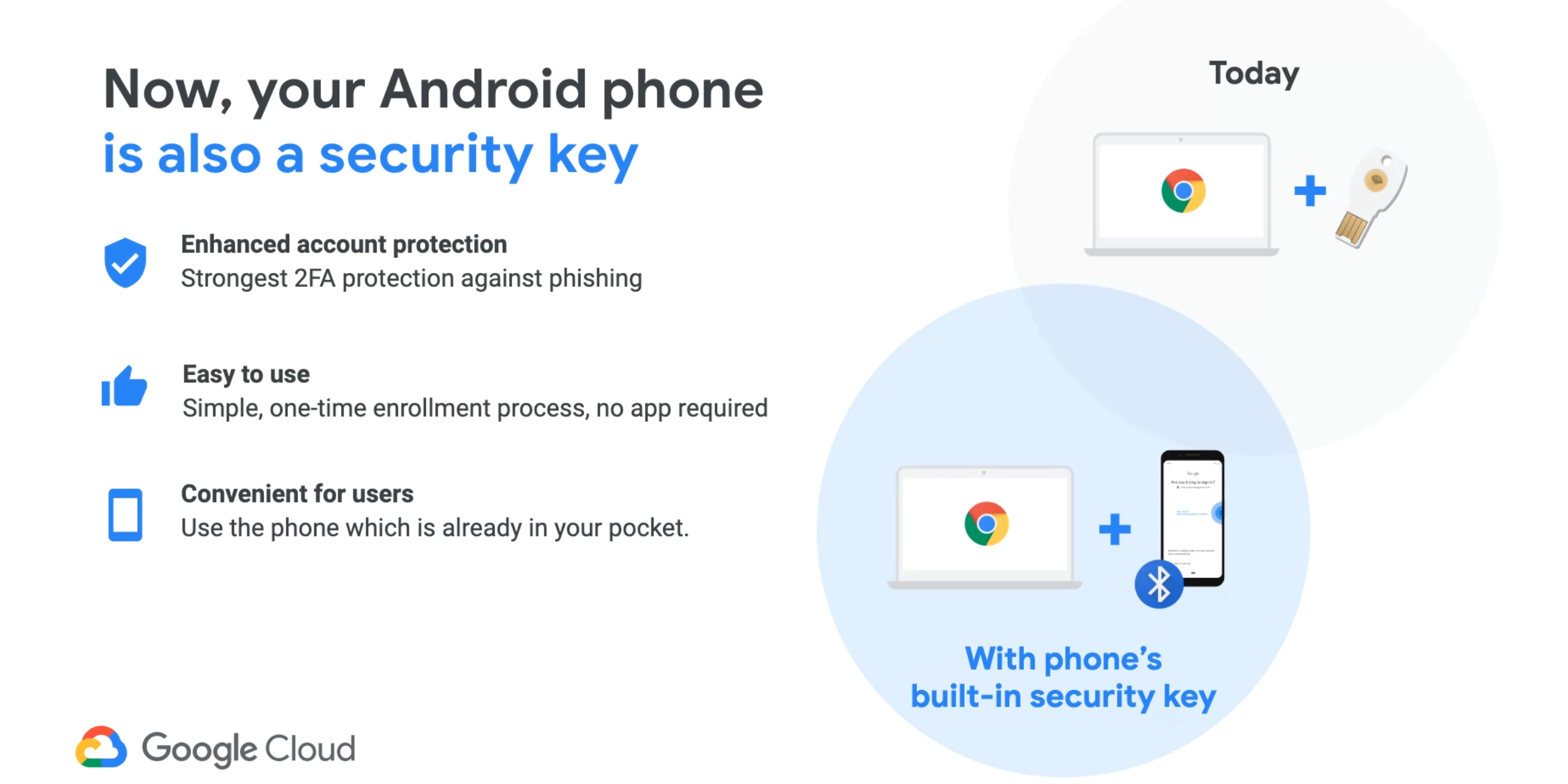 You can now use your Android phone as a 2FA security key for Google