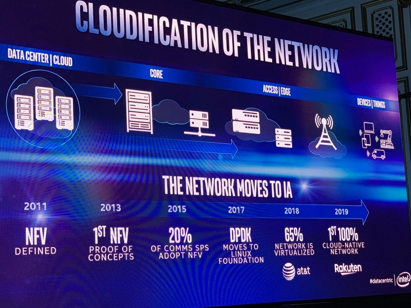 Why Intel expects dumb IoT devices to get smarter and