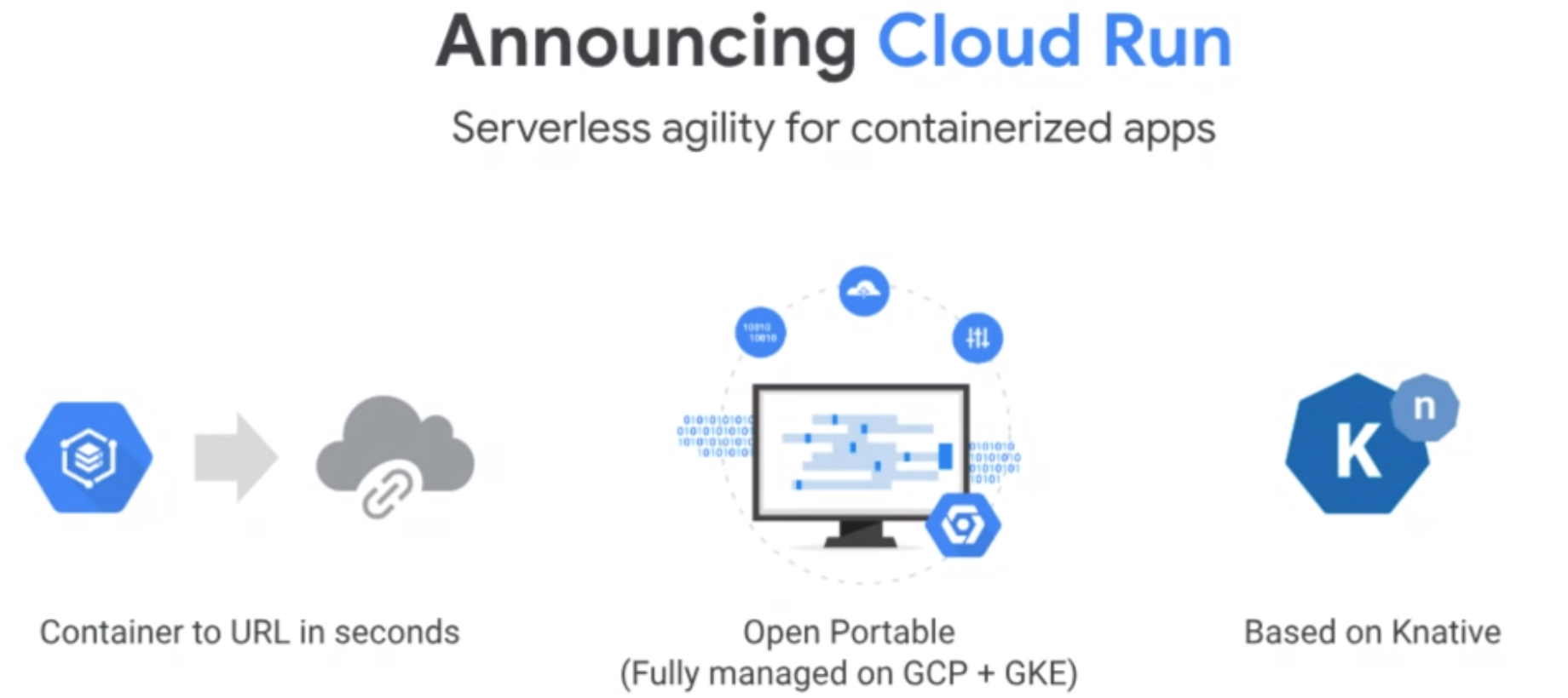 Google announces Cloud Run for open and portable serverless
