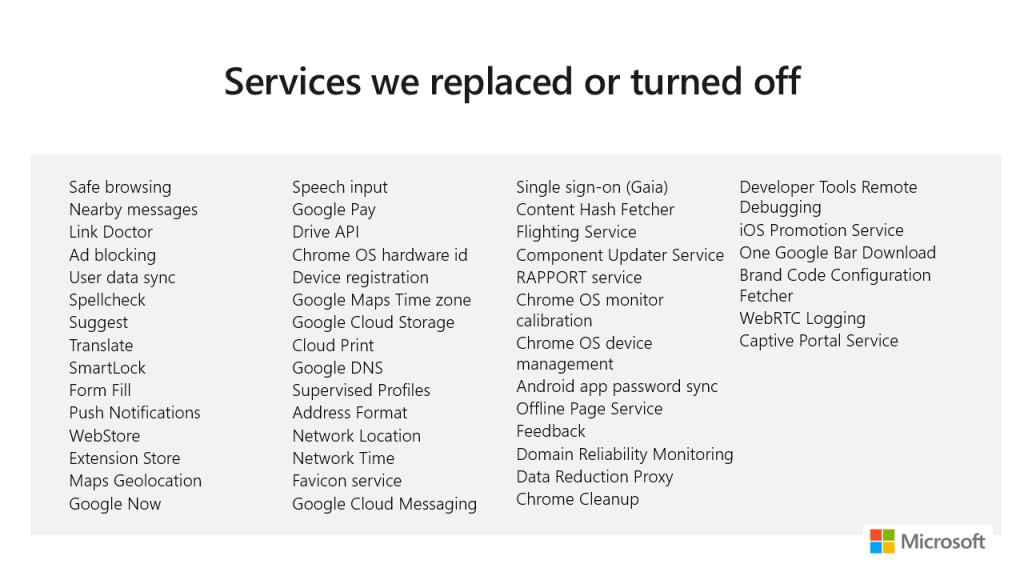 """Techmeme: Microsoft makes developer and """"canary"""" builds of"""