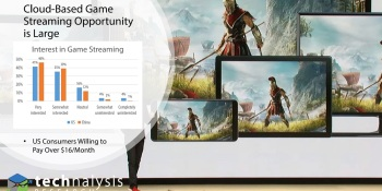 Technalysis: Gamers are willing to try multi-device cloud gaming