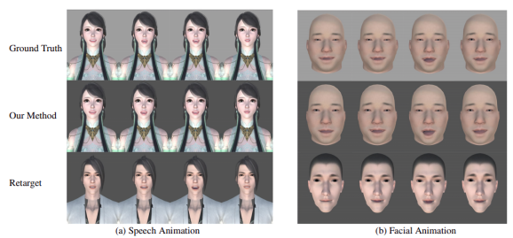 AI facial animation from audio