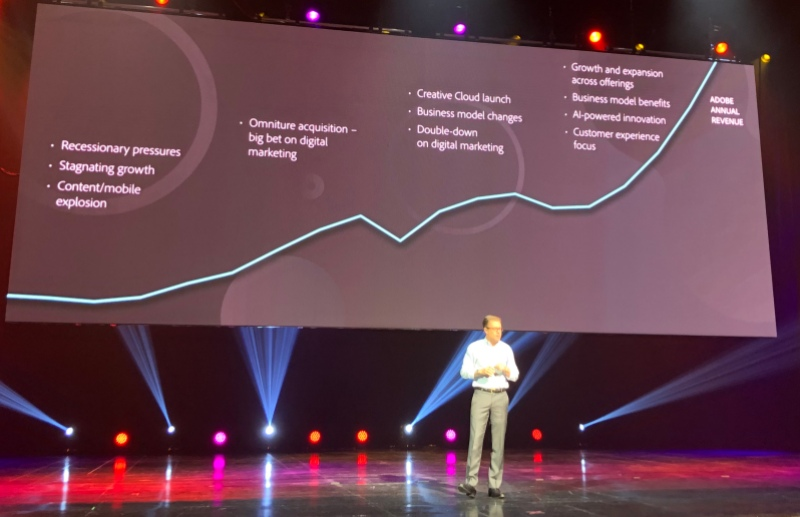 Adobe's path from $200 million to $5 billion in recurring