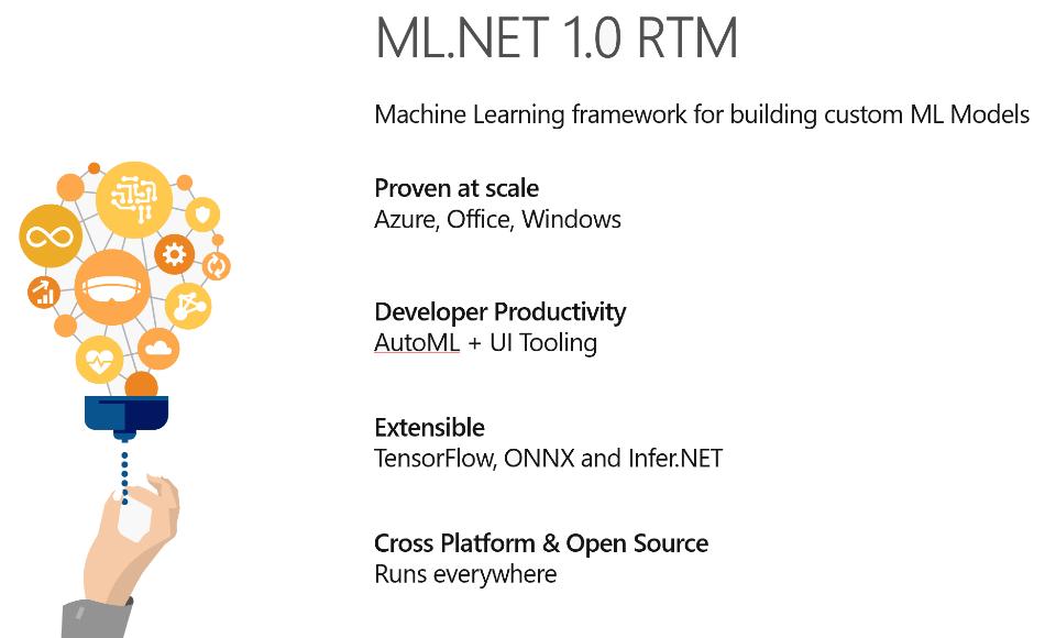 ML .NET 1.0 RTM