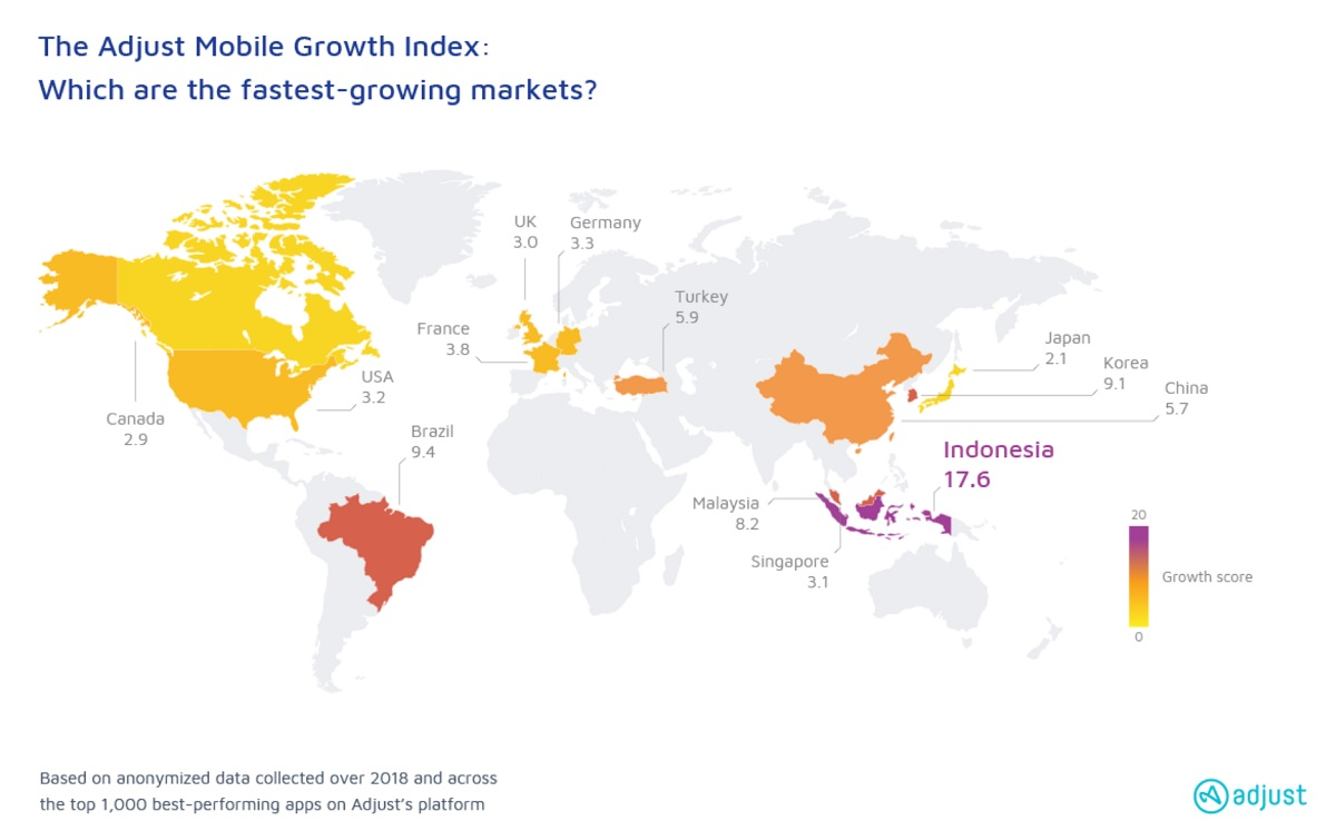 Adjust: Indonesia, Brazil, and South Korea are fastest-growing app