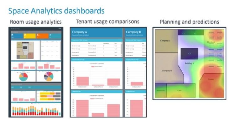 ARM's Space Analytics dashboard