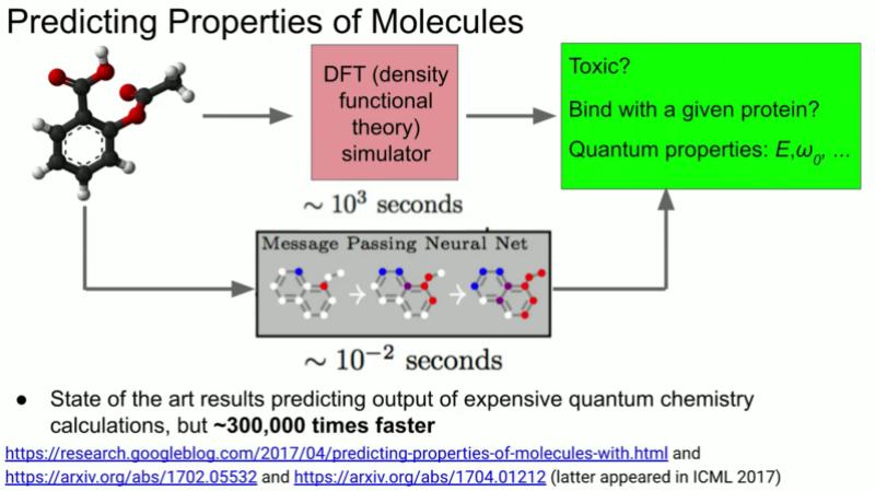 Google's Jeff Dean details how AI is advancing medicine, chemistry