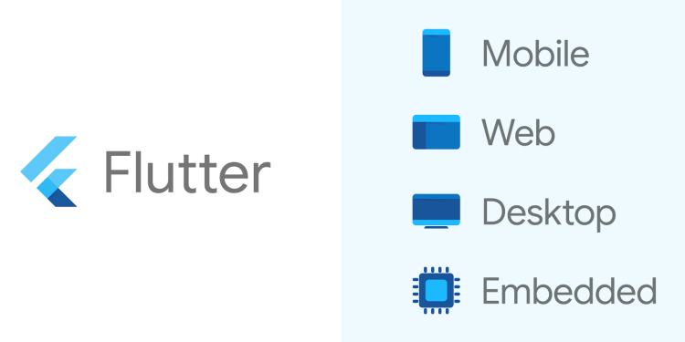 Google's Flutter SDK supports apps for desktop, mobile, web, and embedded devices