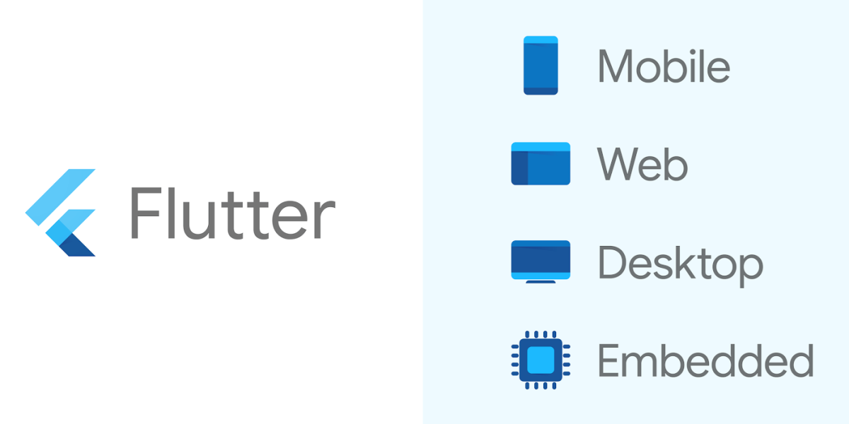 Google's Flutter SDK supports apps for desktop, mobile, web, and embedded devices