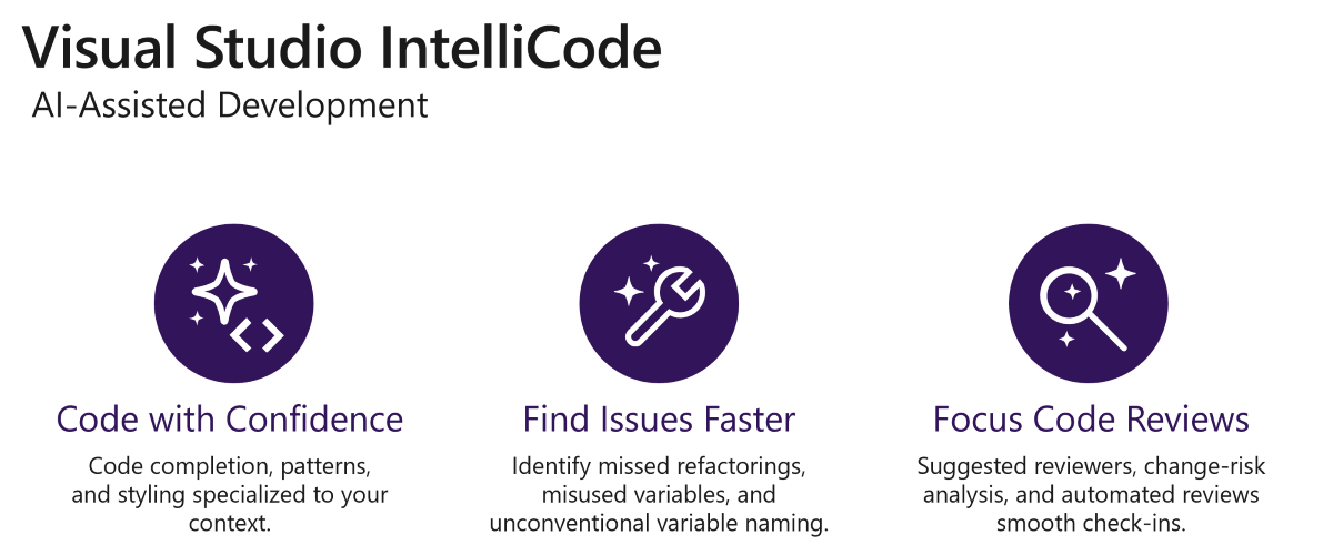 [Image: intellicode-code-find-focus.png]