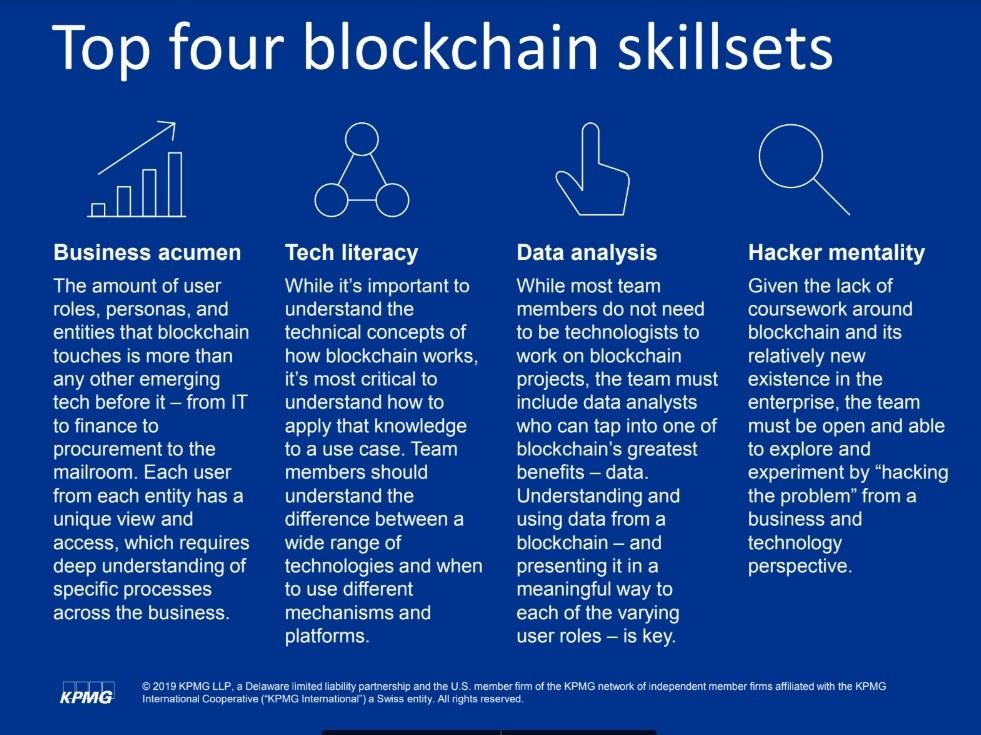 KPMG's skills needed for blockchain jobs.