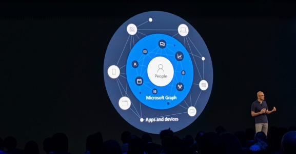 The Microsoft Graph is yours, not theirs - Digital home