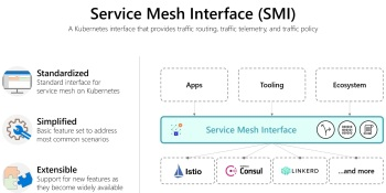 Microsoft's Service Mesh Interface
