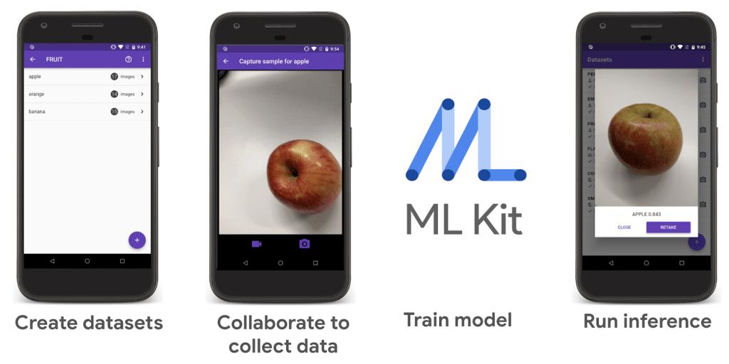 ML Kit Custom Image Classifier