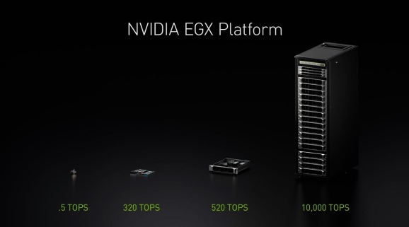 Nvidia's EGX scales from chips that can run drones to large servers.