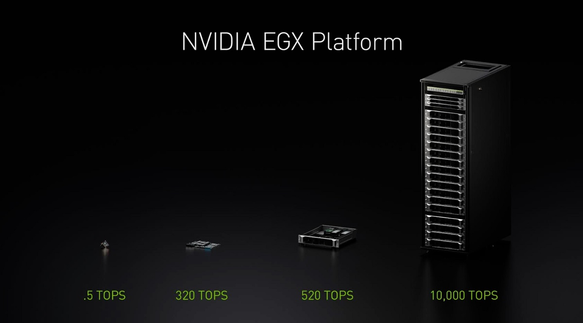Nvidia EGX takes AI computing to the edge of the network