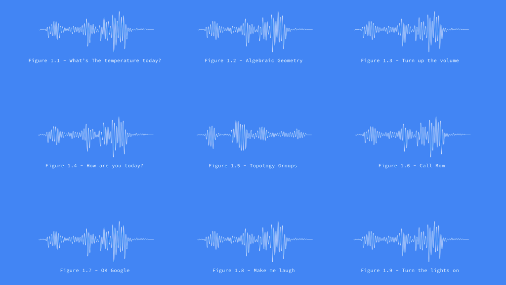 Project Euphonia spectrogram phrases