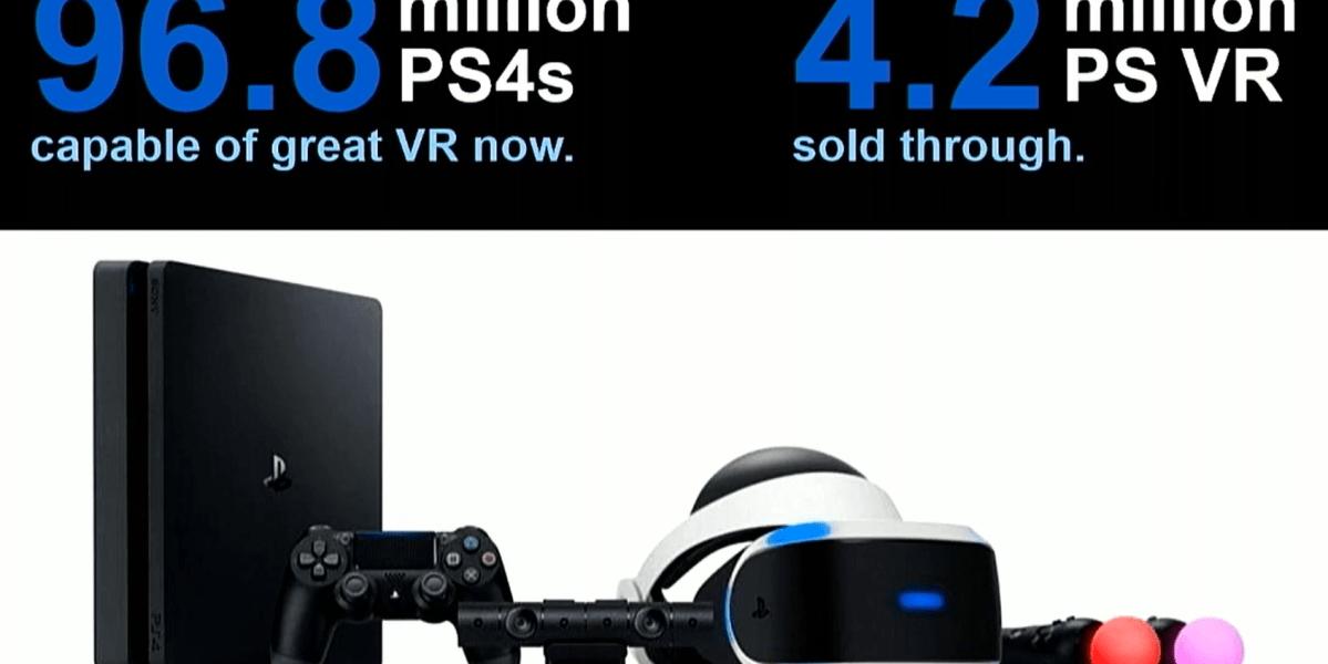 PlayStation 4 versus PSVR sales