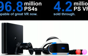 PlayStation 4 versus PSVR sales